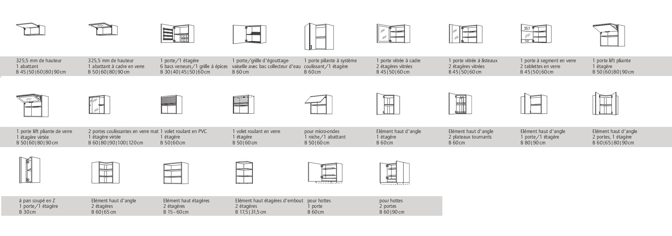 Element De Cuisine Haut Vitré : Largeur meuble cuisine mobilier design décoration d