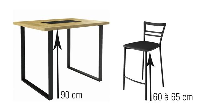 Quelle hauteur meuble tv suspendu mobilier design d coration d 39 int rieur - Hauteur d un tabouret de bar ...
