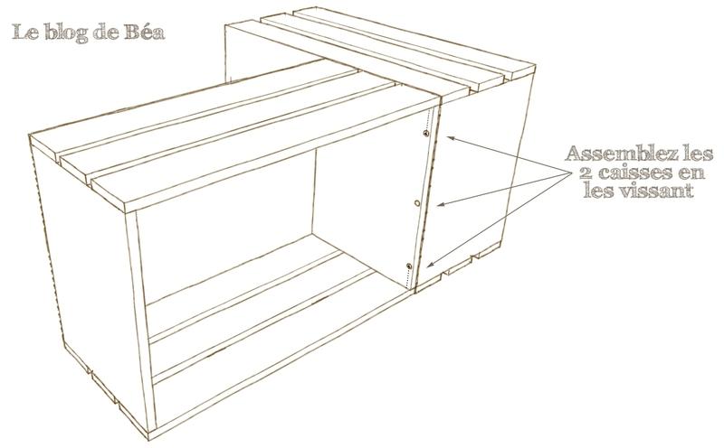Diy table basse caisse bois