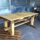 Comment construire table basse palette